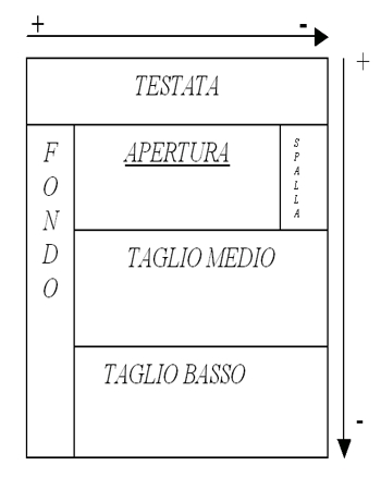 Bibliolab Storia Del Giornale Quotidiano